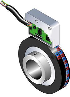 POSIMAG® <strong>rot</strong> Magnetic Incremental Encoders - ASM En